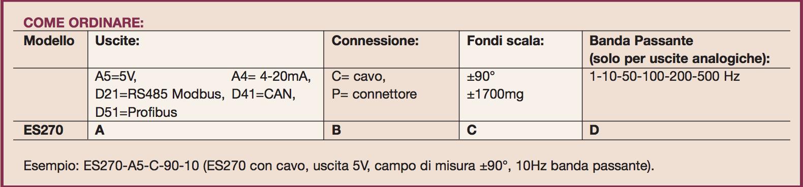 Come Ordinare ES270
