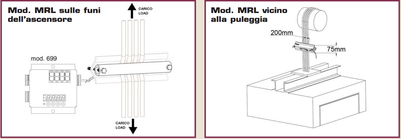 Serie MRL