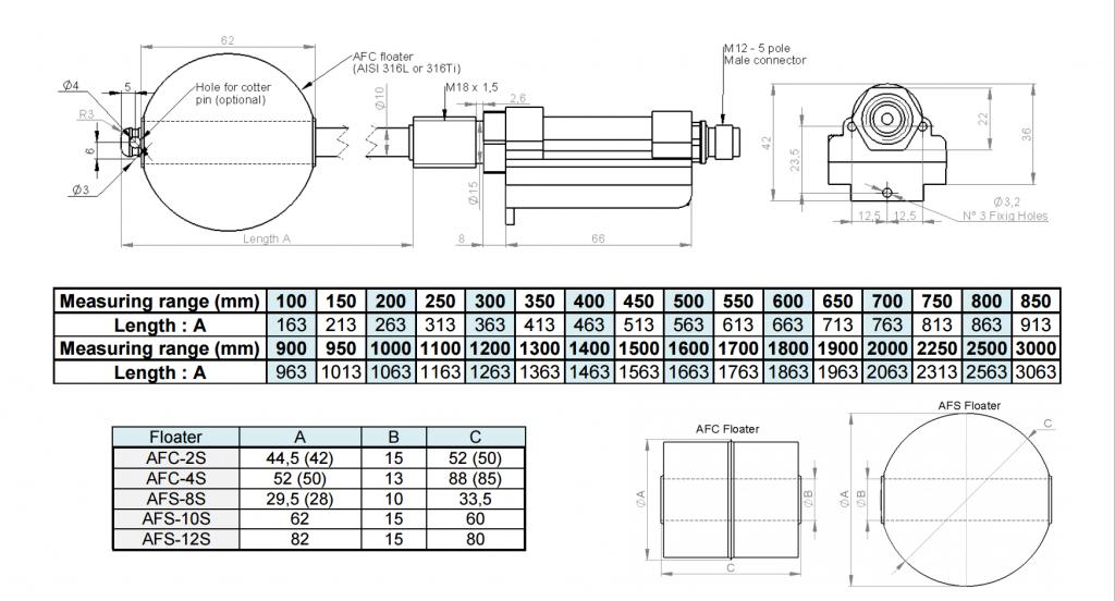S2tech: trasduttore di livello - Ingombri dimensionali PCS III