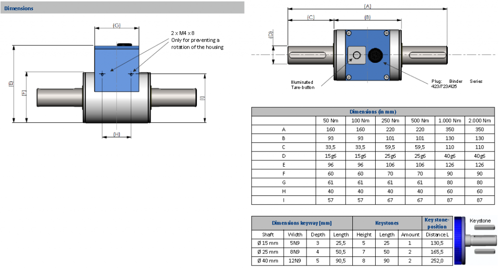 S2tech: torsiometro Ingombri 3000